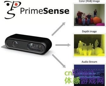 Kinect供应商PrimeSense研发手机3D传感