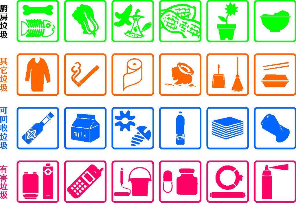游戏化教学,培养孩子垃圾分类好习惯